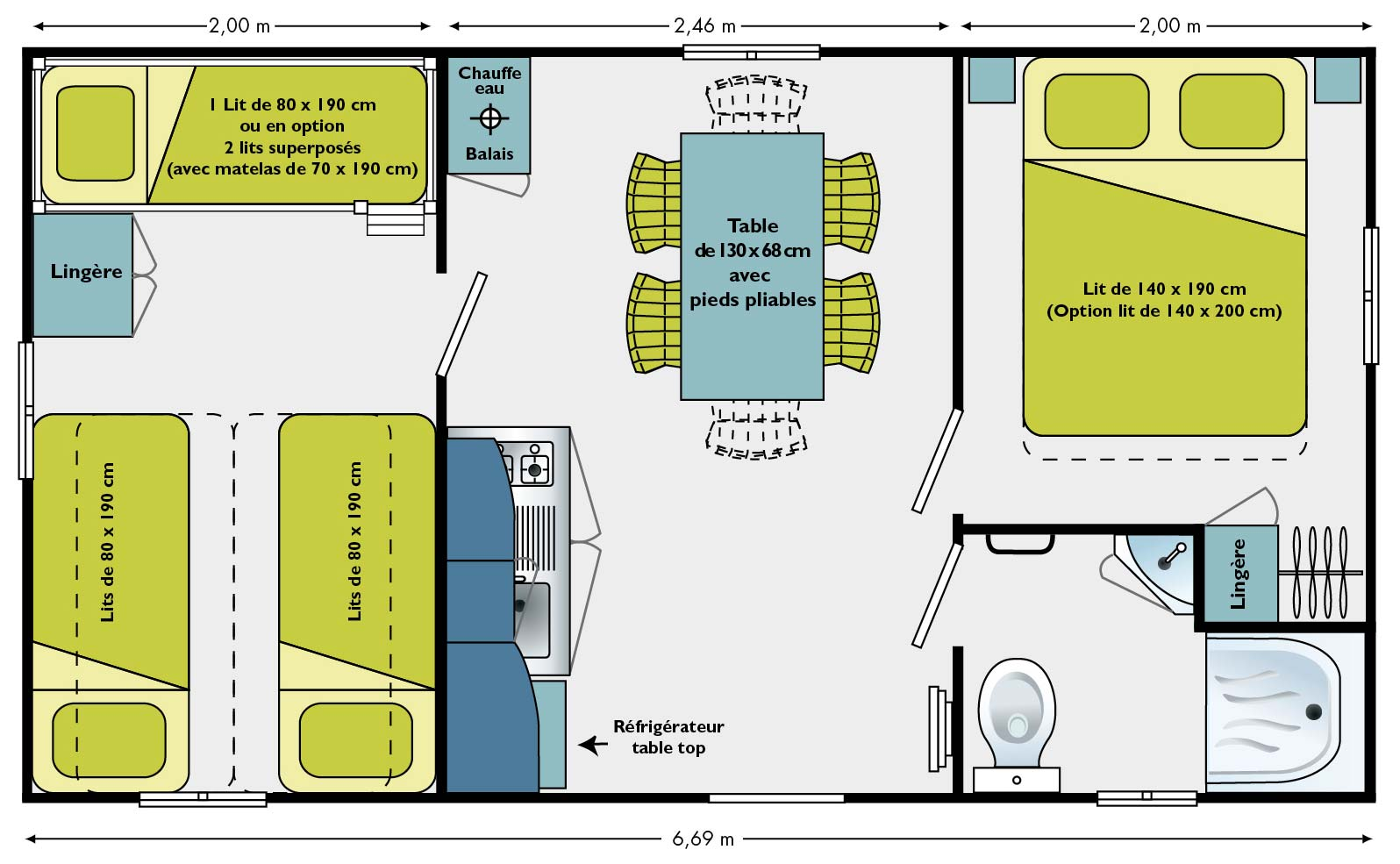 Plan du mobil-home IRM Domino 5 personnes